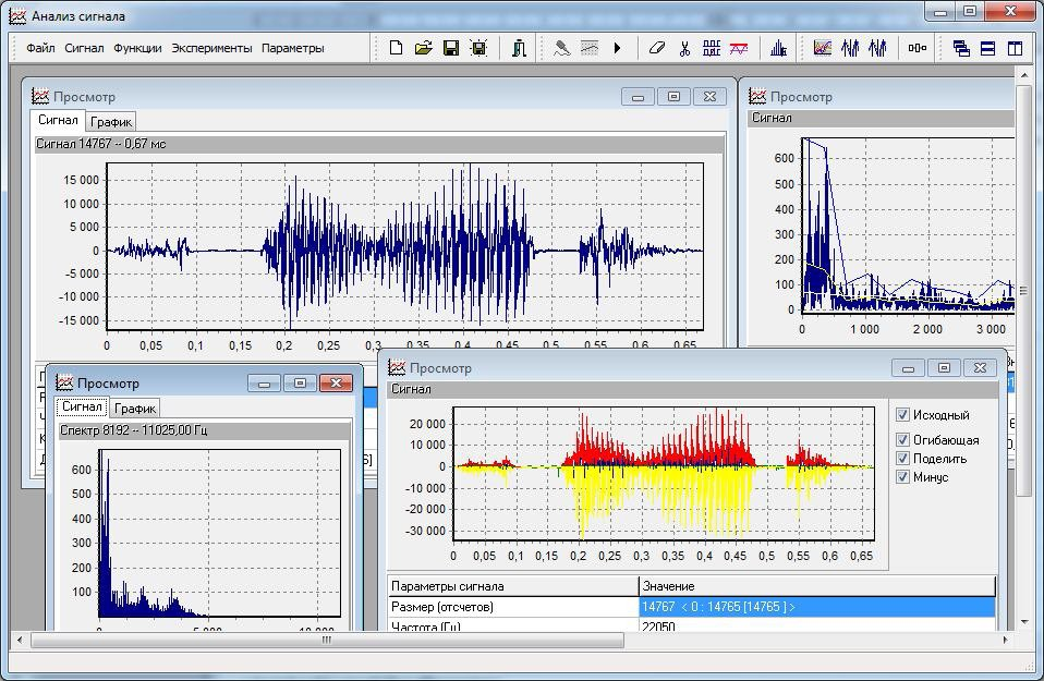 "Digital and Voice Signals Processing Program ""SIGNAL ANALYSIS"""